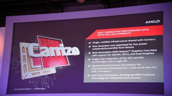 AMD Carrizo chip is a low voltage APU built to power the next generation of laptops