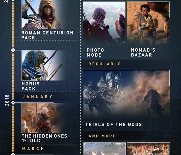 assassins creed origins dlc release date