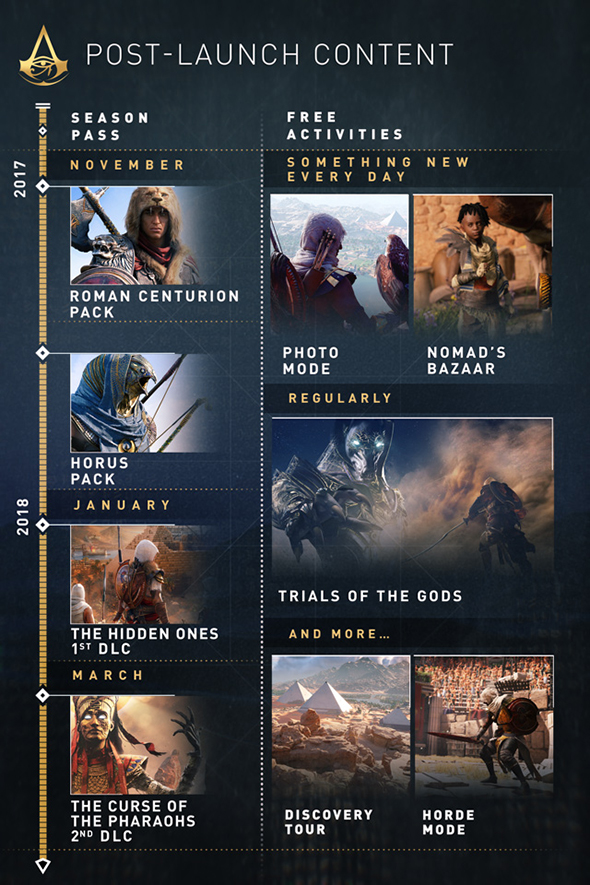 assassin's creed origins everything we know dlc
