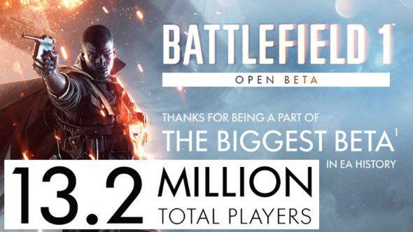 Battlefield 1 beta stats