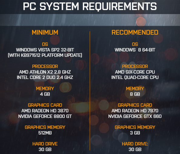 battlefield_4_pc_system_requirements