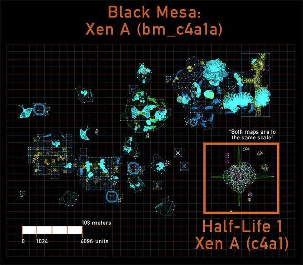 Xen in the original and in Black Mesa