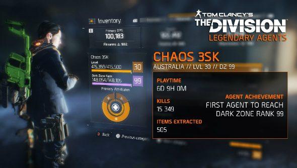 The Division level cap