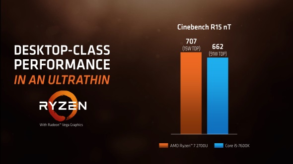 AMD Raven Ridge Cinebench