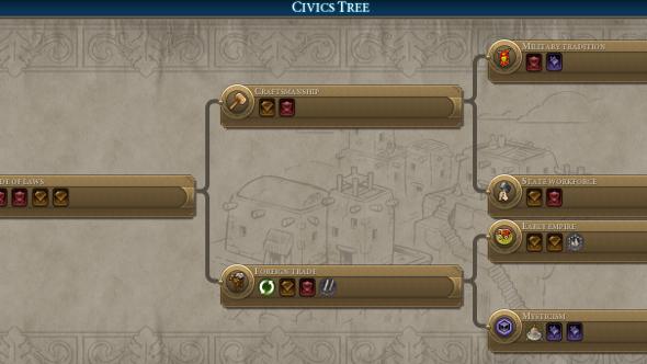 Civ 6 guide civics