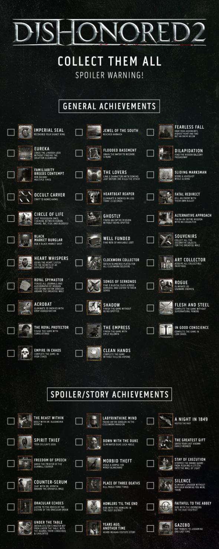 Dishonored 2 achievement list