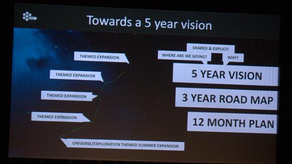 eve_keynote_5_year_plan