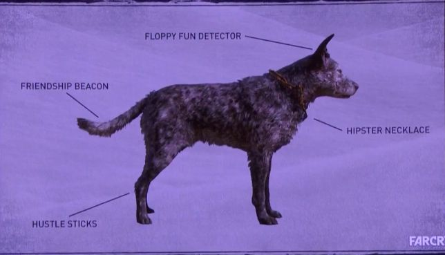 Far Cry 5 dog cosplay guide