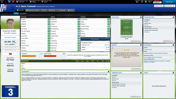 football manager 2014 best free players
