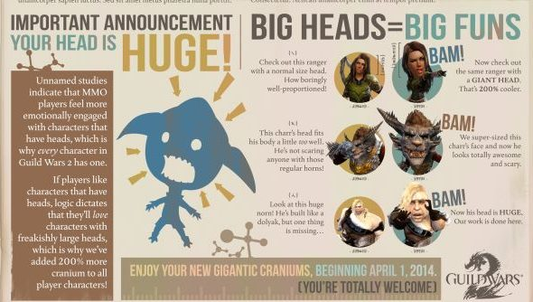 Big heads equals big fun in the new and improved Guild Wars 2.
