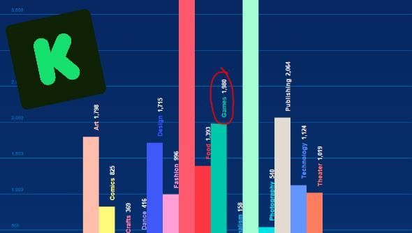 kickstarter 2014 graph