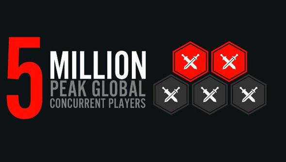 league_of_legends_5_million_players_lkand