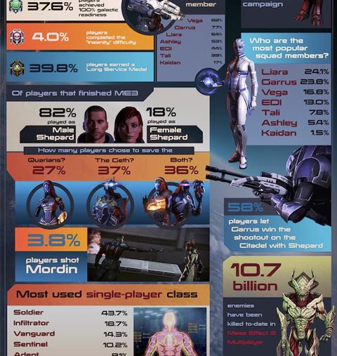 mass_effect_3_infographic_asd