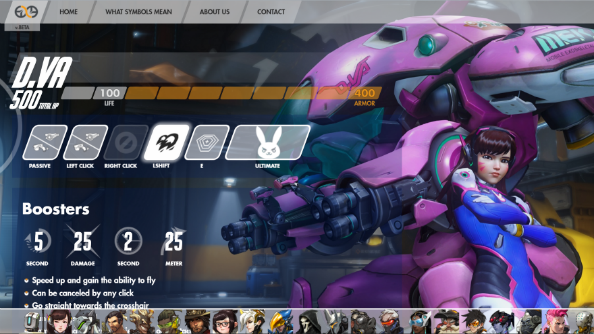 Overwatch stats site reveals mechanics behind every character ability