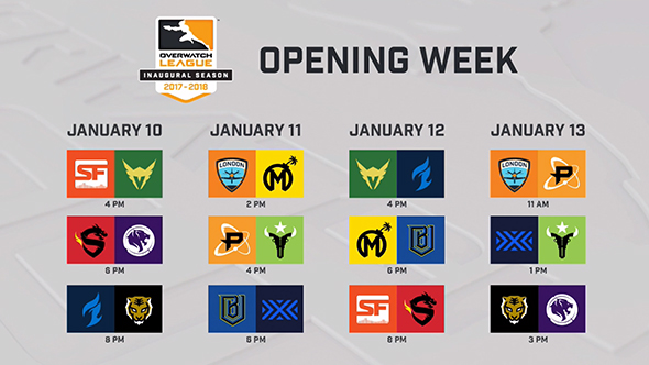 overwatch league atlantic pacific divisions