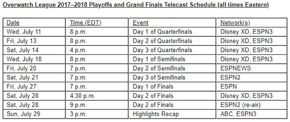 overwatch league tv schedule