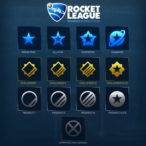 rocket league season 2 divisions