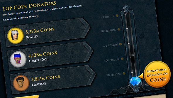 Runescape Players Are Emptying Their In Game Bank Accounts Of