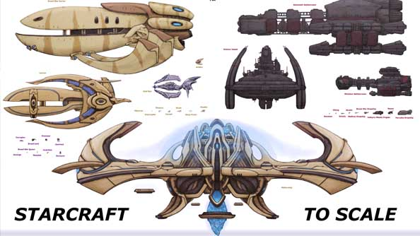 Starcraft to scale drawing - things are a little bigger than they may at first seem