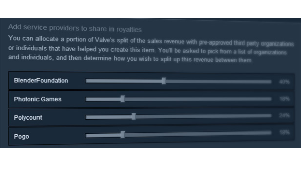 Steam Workshop item creators can now share profits with toolmakers and communities