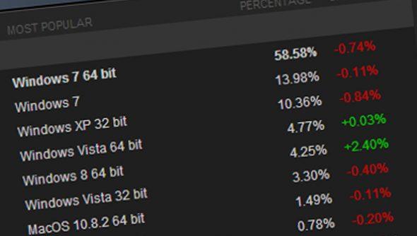 steam-hardware-stats