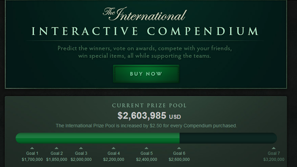 Dota 2 The International prize pool stands at more than $2.6m