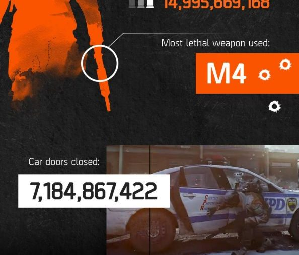 The Division beta infographic
