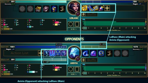 League of Legends theorycrafting site built by single player is most useful community tool in years