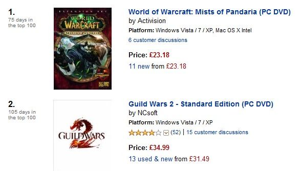 world_of_warcraft_mists_of_pandaria_outsells_guild_wars_2