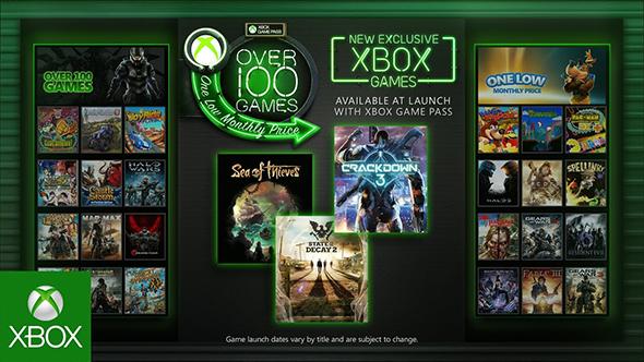 Xbox One Meine Spiele